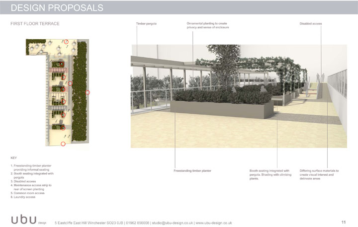 Design proposals for Stapleton House